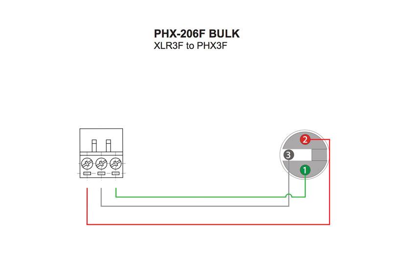 PHX-206F