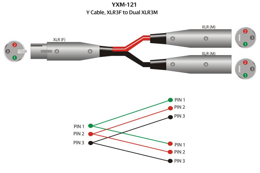 YXM-100